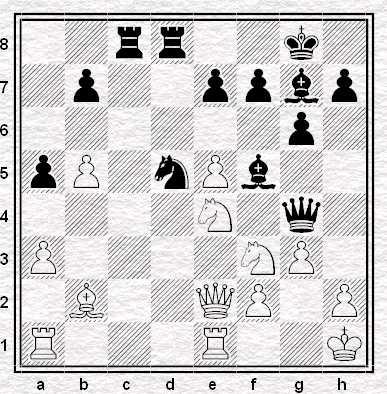 Alekhine Mikenas, posizione dopo 23.Ce4