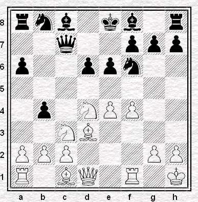 Posizione dopo 9...b4 (analisi)