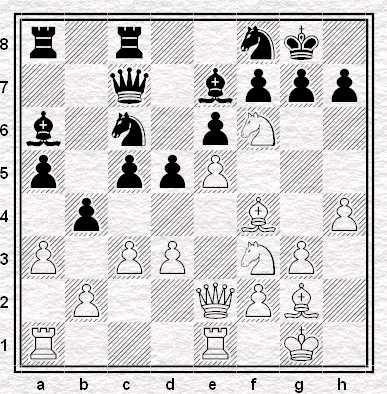 Posizione dopo 20.Cf6+!