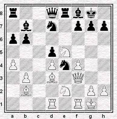 Kramnik - Aronian, 2014