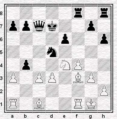 Posizione dopo 20...cxb4?!