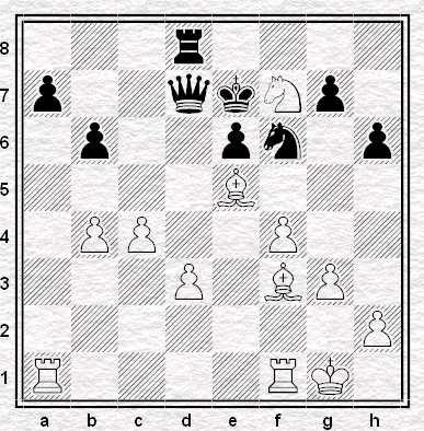 Posizione dopo 27.Cxf7