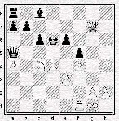27.Cc4+ e il Nero abbandona