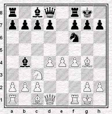 Posizione dopo 10.Axg4