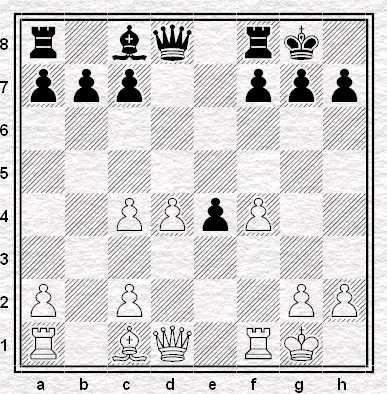 Posizione dopo 4.c4
