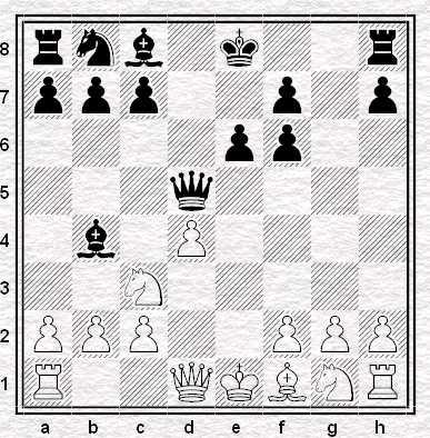 Posizione dopo 6...gxf6