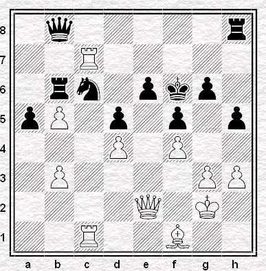 Mossa al Bianco. Zhu Chen vs. Suez-Panama,Gilles/Gibilterra 2014