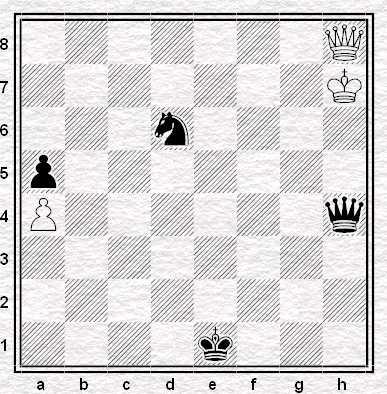 69...Dh4+ e il Bianco abbandona