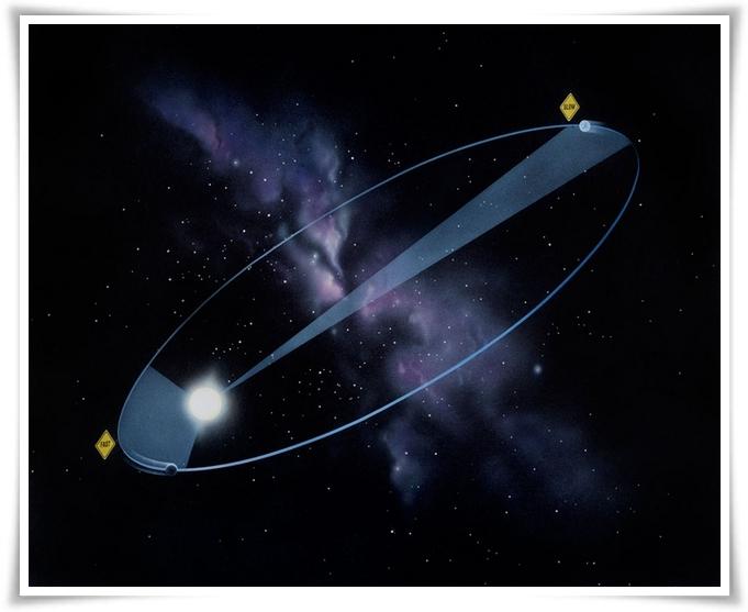 Keplero 03