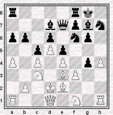 Posizione dopo 18...hxg4
