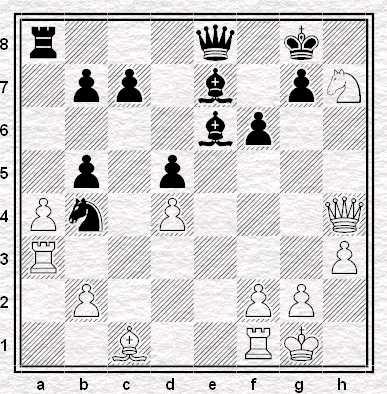 Posizione dopo 19.Dh4