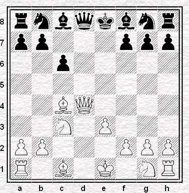 Posizione dopo 6.Dxd4