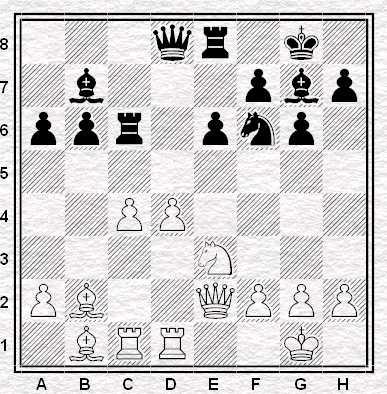 Posizione dopo 19.bxc4