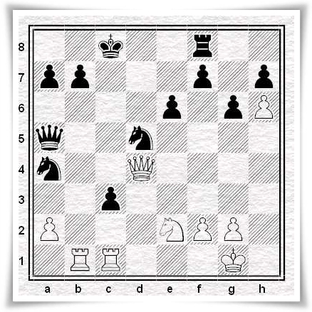 David vs. Bellia, posizione prima di 28.Dg7