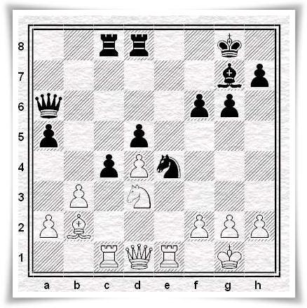 Ortega - Moroni, posizione dopo 23...c4