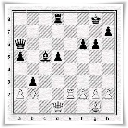 Ortega - Moroni, posizione dopo 28...Axc5