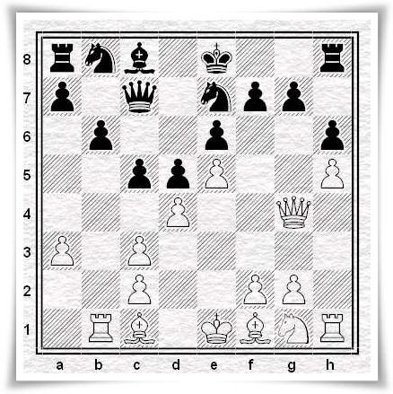 Posizione dopo 10.Dg4